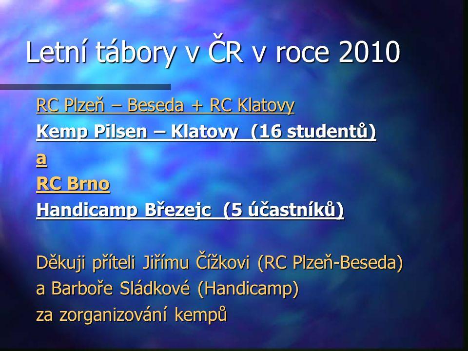 Letní tábory v ČR v roce 2010 Letní tábory v ČR v roce 2010 RC Plzeň – Beseda + RC Klatovy Kemp Pilsen – Klatovy (16 studentů) a RC Brno Handicamp Březejc (5 účastníků) Děkuji příteli Jiřímu Čížkovi (RC Plzeň-Beseda) a Barboře Sládkové (Handicamp) za zorganizování kempů