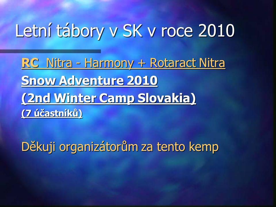 Letní tábory v SK v roce 2010 Letní tábory v SK v roce 2010 RC Nitra - Harmony + Rotaract Nitra Snow Adventure 2010 (2nd Winter Camp Slovakia) (7 účas