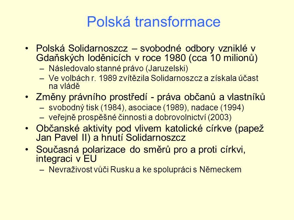 Polská transformace Polská Solidarnoszcz – svobodné odbory vzniklé v Gdaňských loděnicích v roce 1980 (cca 10 milionů) –Následovalo stanné právo (Jaruzelski) –Ve volbách r.