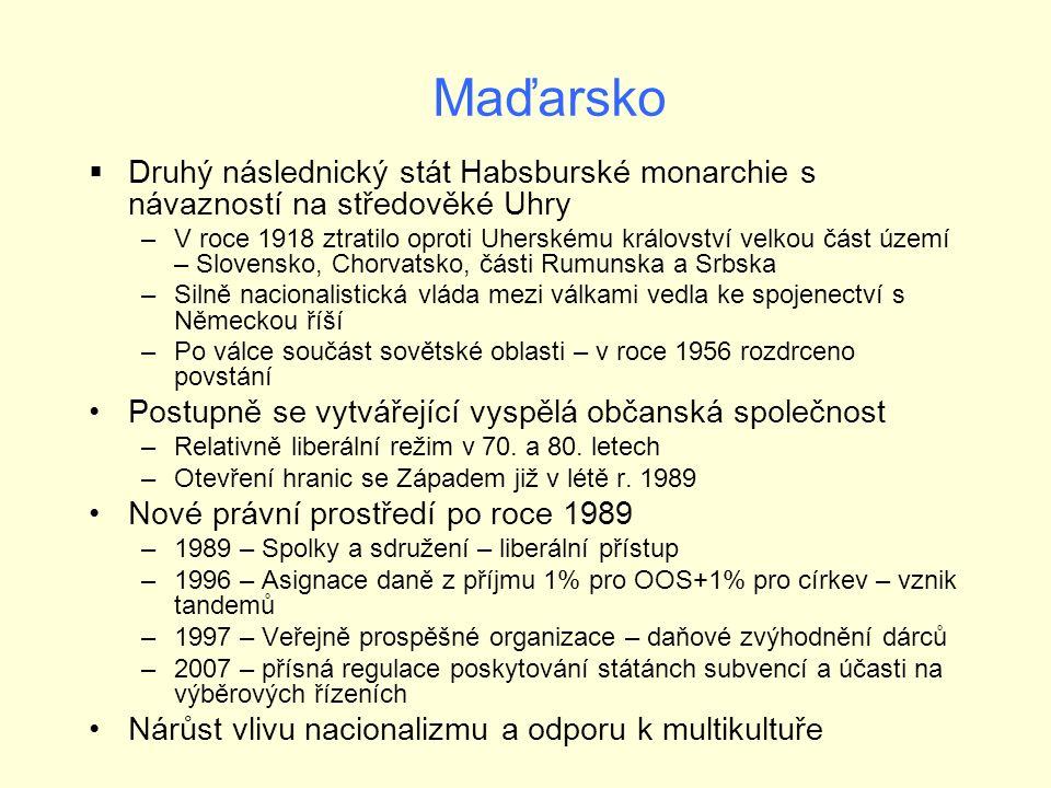 Maďarsko  Druhý následnický stát Habsburské monarchie s návazností na středověké Uhry –V roce 1918 ztratilo oproti Uherskému království velkou část území – Slovensko, Chorvatsko, části Rumunska a Srbska –Silně nacionalistická vláda mezi válkami vedla ke spojenectví s Německou říší –Po válce součást sovětské oblasti – v roce 1956 rozdrceno povstání Postupně se vytvářející vyspělá občanská společnost –Relativně liberální režim v 70.