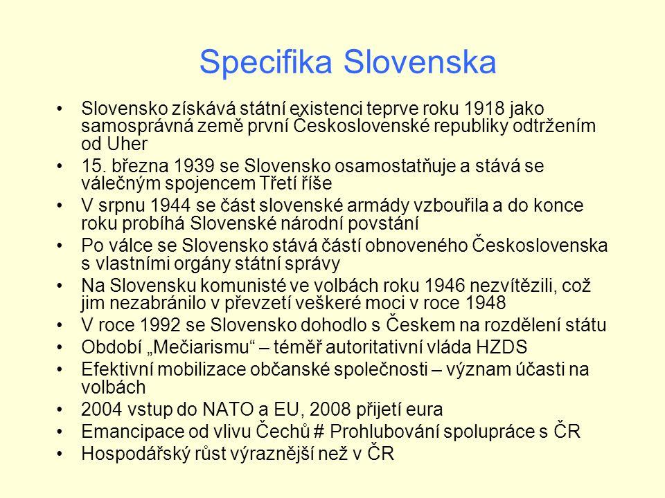 Specifika Slovenska Slovensko získává státní existenci teprve roku 1918 jako samosprávná země první Československé republiky odtržením od Uher 15.