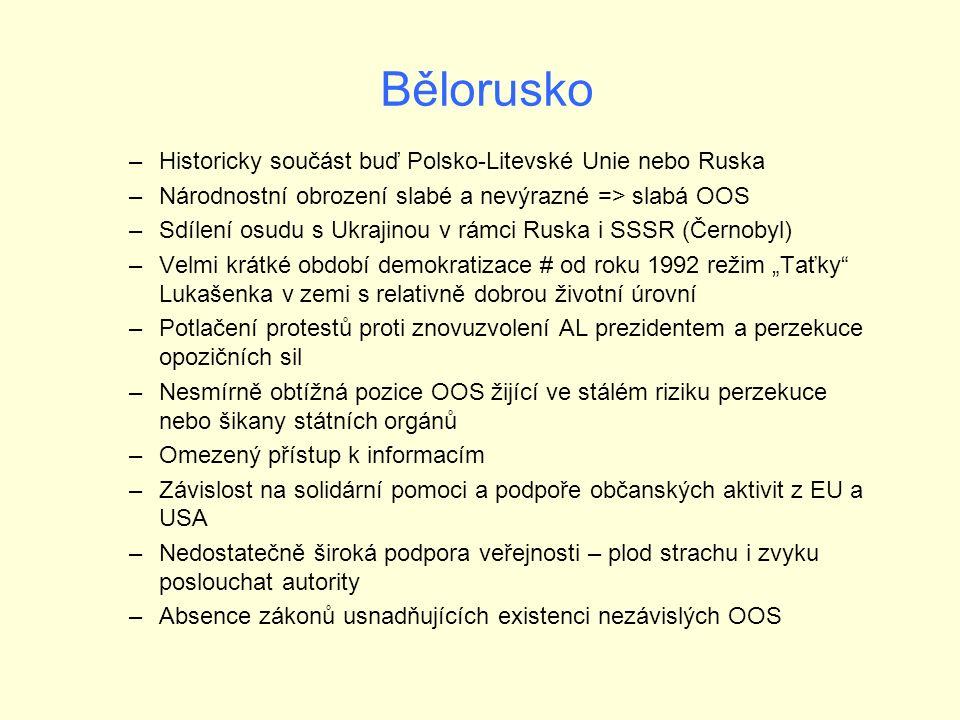 """Bělorusko –Historicky součást buď Polsko-Litevské Unie nebo Ruska –Národnostní obrození slabé a nevýrazné => slabá OOS –Sdílení osudu s Ukrajinou v rámci Ruska i SSSR (Černobyl) –Velmi krátké období demokratizace # od roku 1992 režim """"Taťky Lukašenka v zemi s relativně dobrou životní úrovní –Potlačení protestů proti znovuzvolení AL prezidentem a perzekuce opozičních sil –Nesmírně obtížná pozice OOS žijící ve stálém riziku perzekuce nebo šikany státních orgánů –Omezený přístup k informacím –Závislost na solidární pomoci a podpoře občanských aktivit z EU a USA –Nedostatečně široká podpora veřejnosti – plod strachu i zvyku poslouchat autority –Absence zákonů usnadňujících existenci nezávislých OOS"""