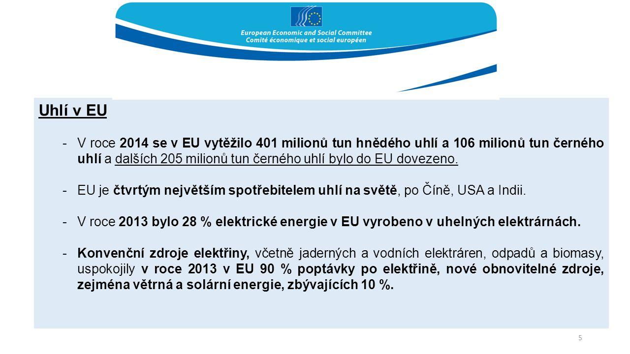 Uhlí v EU -V roce 2014 se v EU vytěžilo 401 milionů tun hnědého uhlí a 106 milionů tun černého uhlí a dalších 205 milionů tun černého uhlí bylo do EU
