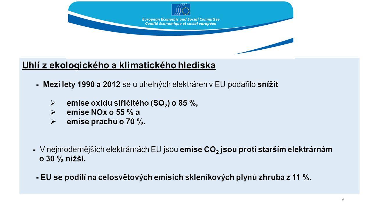 Uhlí z ekologického a klimatického hlediska - Mezi lety 1990 a 2012 se u uhelných elektráren v EU podařilo snížit  emise oxidu siřičitého (SO 2 ) o 85 %,  emise NOx o 55 % a  emise prachu o 70 %.