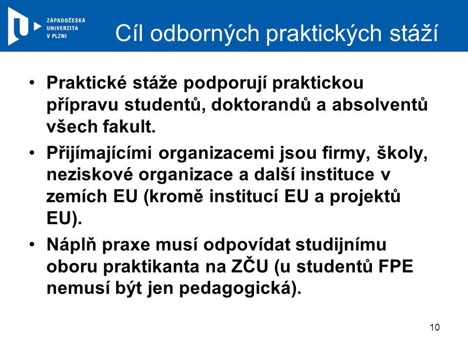 Cíl odborných praktických stáží Praktické stáže podporují praktickou přípravu studentů, doktorandů a absolventů všech fakult. Přijímajícími organizace