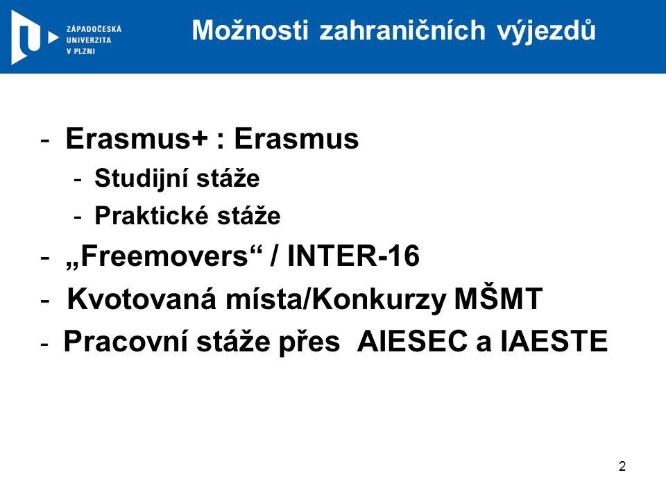 """Možnosti zahraničních výjezdů -Erasmus+ : Erasmus -Studijní stáže -Praktické stáže -""""Freemovers"""" / INTER-16 - Kvotovaná místa/Konkurzy MŠMT - Pracovní"""