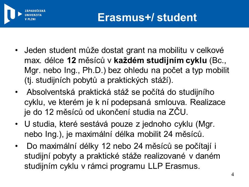 Erasmus+/ student Jeden student může dostat grant na mobilitu v celkové max. délce 12 měsíců v každém studijním cyklu (Bc., Mgr. nebo Ing., Ph.D.) bez
