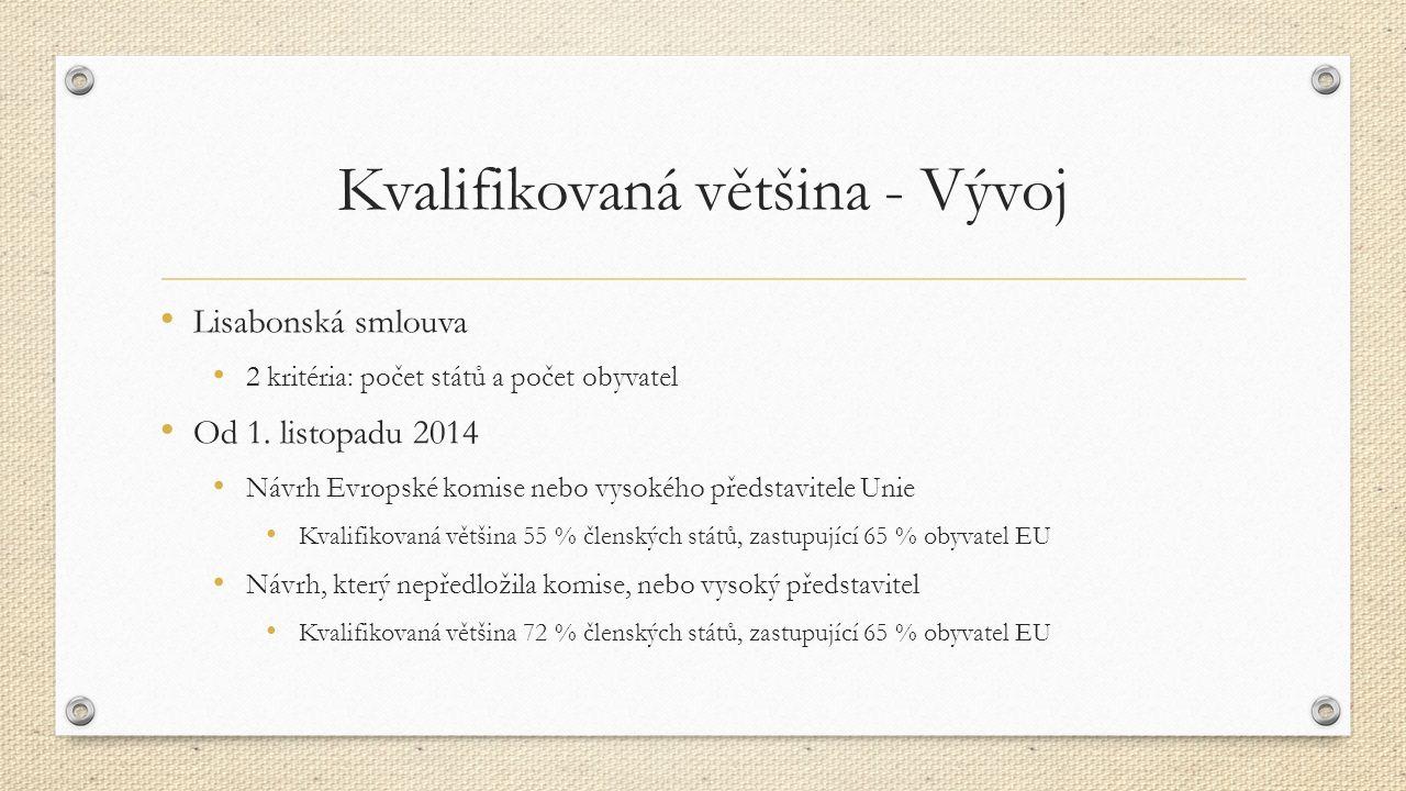 Kvalifikovaná většina - Vývoj Lisabonská smlouva 2 kritéria: počet států a počet obyvatel Od 1.