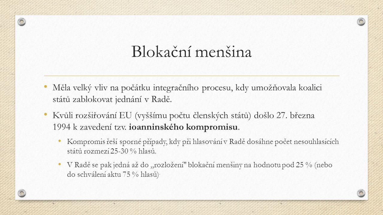 Blokační menšina Měla velký vliv na počátku integračního procesu, kdy umožňovala koalici států zablokovat jednání v Radě.