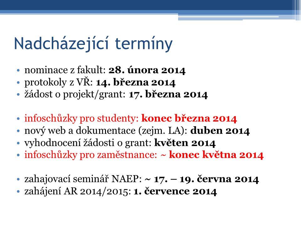 Nadcházející termíny nominace z fakult: 28. února 2014 protokoly z VŘ: 14.