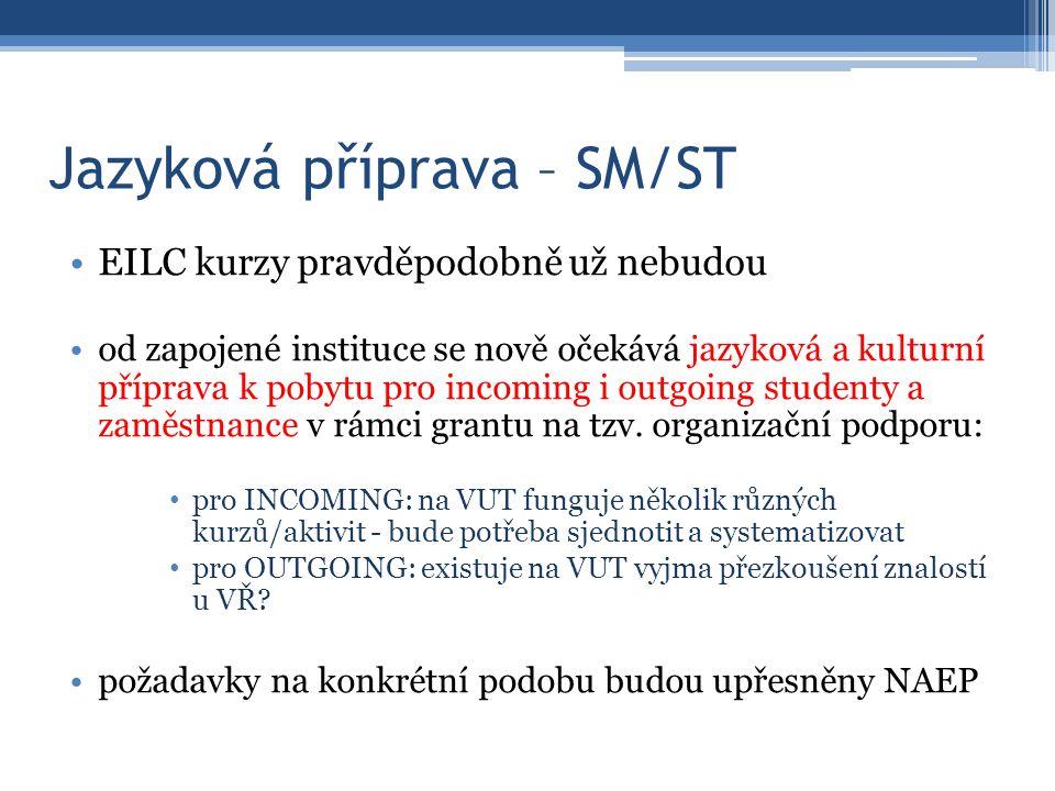 Jazyková příprava – SM/ST EILC kurzy pravděpodobně už nebudou od zapojené instituce se nově očekává jazyková a kulturní příprava k pobytu pro incoming i outgoing studenty a zaměstnance v rámci grantu na tzv.