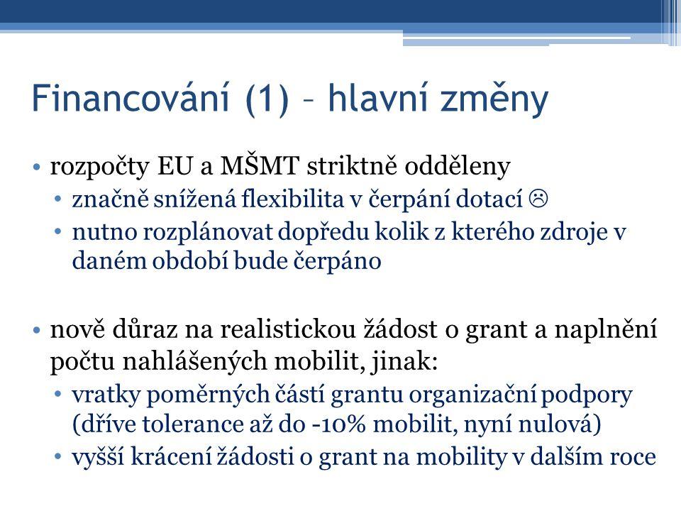 Financování (1) – hlavní změny rozpočty EU a MŠMT striktně odděleny značně snížená flexibilita v čerpání dotací  nutno rozplánovat dopředu kolik z kterého zdroje v daném období bude čerpáno nově důraz na realistickou žádost o grant a naplnění počtu nahlášených mobilit, jinak: vratky poměrných částí grantu organizační podpory (dříve tolerance až do -10% mobilit, nyní nulová) vyšší krácení žádosti o grant na mobility v dalším roce