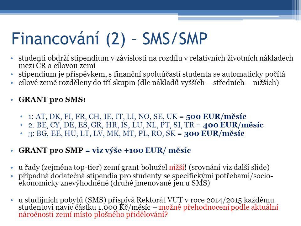 Financování (2) – SMS/SMP studenti obdrží stipendium v závislosti na rozdílu v relativních životních nákladech mezi ČR a cílovou zemí stipendium je příspěvkem, s finanční spoluúčastí studenta se automaticky počítá cílové země rozděleny do tří skupin (dle nákladů vyšších – středních – nižších) GRANT pro SMS: 1: AT, DK, FI, FR, CH, IE, IT, LI, NO, SE, UK = 500 EUR/měsíc 2: BE, CY, DE, ES, GR, HR, IS, LU, NL, PT, SI, TR = 400 EUR/měsíc 3: BG, EE, HU, LT, LV, MK, MT, PL, RO, SK = 300 EUR/měsíc GRANT pro SMP = viz výše +100 EUR/ měsíc u řady (zejména top-tier) zemí grant bohužel nižší.