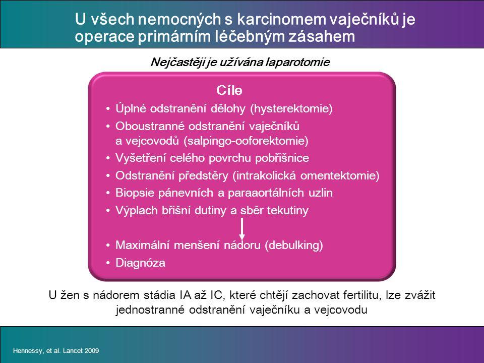 Cíle Úplné odstranění dělohy (hysterektomie) Oboustranné odstranění vaječníků a vejcovodů (salpingo-ooforektomie) Vyšetření celého povrchu pobřišnice Odstranění předstěry (intrakolická omentektomie) Biopsie pánevních a paraaortálních uzlin Výplach břišní dutiny a sběr tekutiny Maximální menšení nádoru (debulking) Diagnóza U všech nemocných s karcinomem vaječníků je operace primárním léčebným zásahem Hennessy, et al.