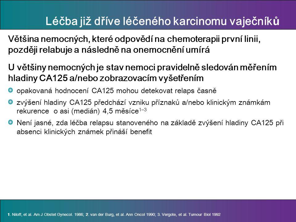 Léčba již dříve léčeného karcinomu vaječník ů Většina nemocných, které odpovědí na chemoterapii první linii, později relabuje a následně na onemocnění umírá U většiny nemocných je stav nemoci pravidelně sledován měřením hladiny CA125 a/nebo zobrazovacím vyšetřením opakovaná hodnocení CA125 mohou detekovat relaps časně zvýšení hladiny CA125 předchází vzniku příznaků a/nebo klinickým známkám rekurence o asi (medián) 4,5 měsíce 1–3 Není jasné, zda léčba relapsu stanoveného na základě zvýšení hladiny CA125 při absenci klinických známek přináší benefit 1.