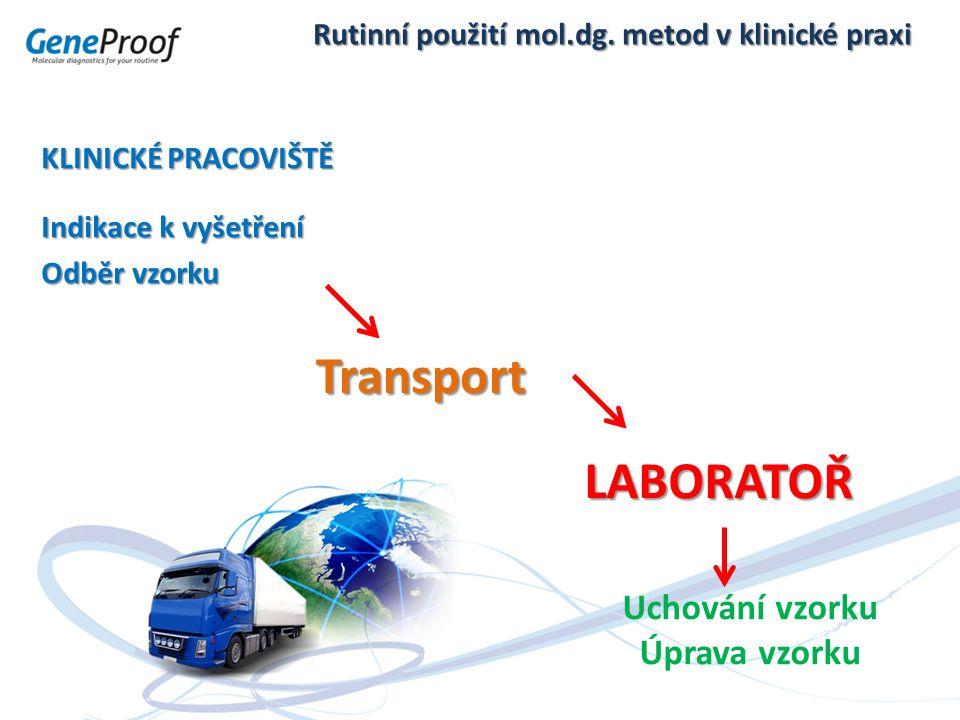 Rutinní použití mol.dg. metod v klinické praxi KLINICKÉ PRACOVIŠTĚ Indikace k vyšetření Odběr vzorku Uchování vzorku Úprava vzorku Transport LABORATOŘ