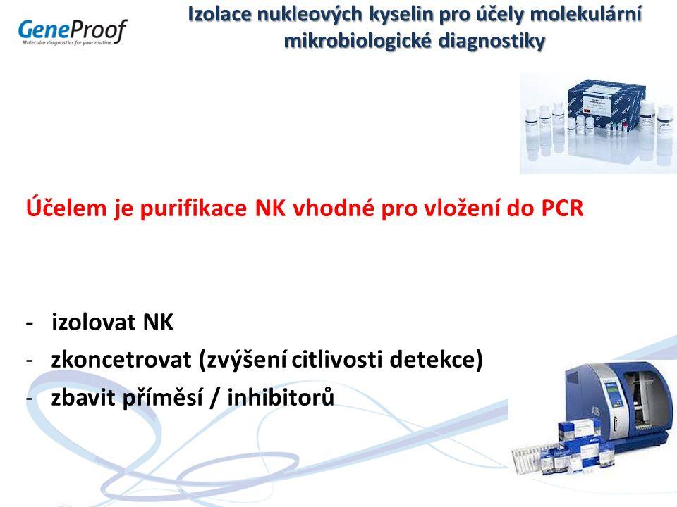 Izolace nukleových kyselin pro účely molekulární mikrobiologické diagnostiky Účelem je purifikace NK vhodné pro vložení do PCR - izolovat NK -zkoncetrovat (zvýšení citlivosti detekce) -zbavit příměsí / inhibitorů