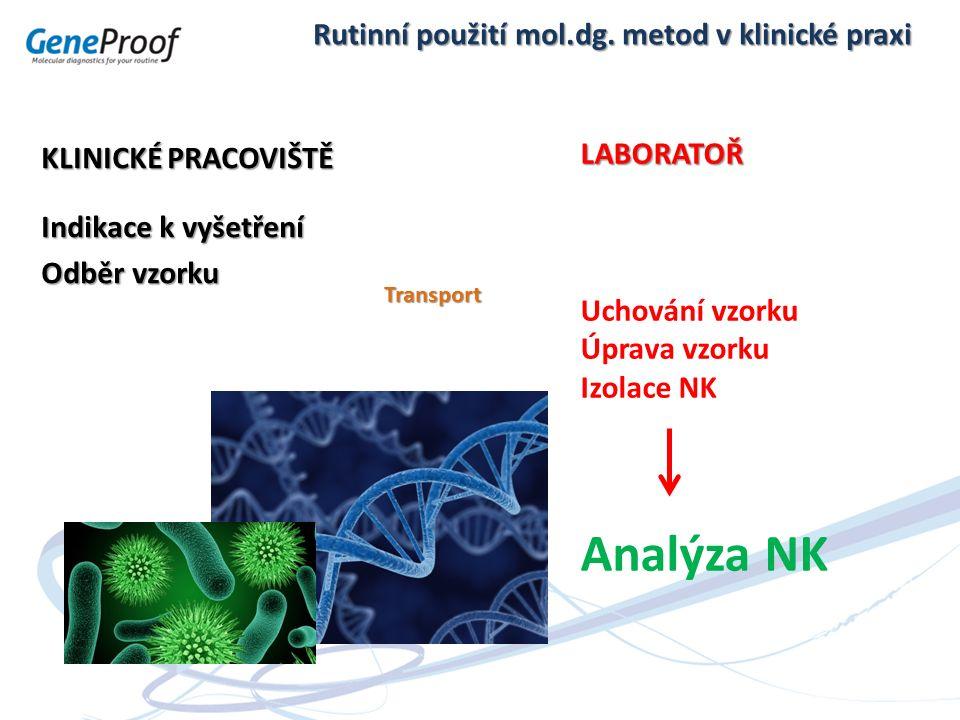 Rutinní použití mol.dg. metod v klinické praxi KLINICKÉ PRACOVIŠTĚ Indikace k vyšetření Odběr vzorku LABORATOŘ Uchování vzorku Úprava vzorku Izolace N
