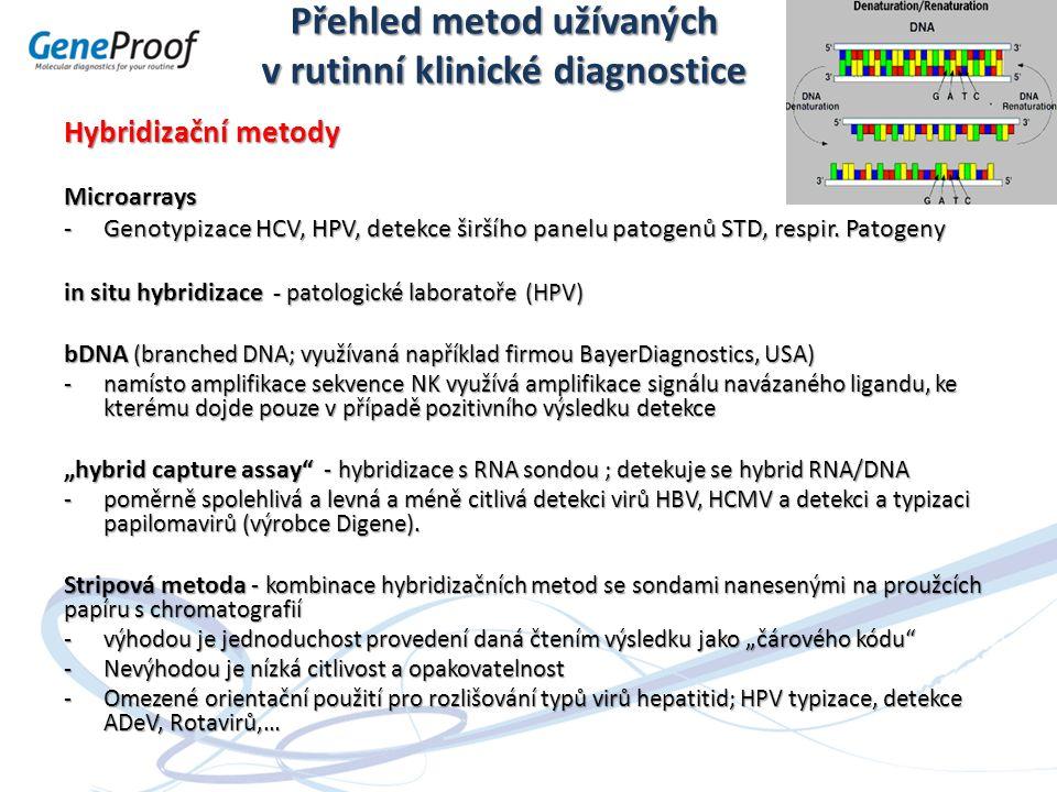 Design diagnostických metod pro rutinní klinickou praxi Zadání - specifikace metody (cílový patogen a parametry detekce) Rešerše stavu poznání ; rešerše sekvencí a návrh PCR a izolace NK, včetně přípravy vzorku Optimalizace metody Návrh parametrů pro kontrolu kvality Návrh SOP pro přípravu reakčních složek a pro labor.detekci Příprava reakčních složek a provedení testů Verifikace a validace metody ; testování každé šarže vstupního materiálu (testy základních parametrů – citlivost, specificita, přesnost stanovení ; stabilitní testy,..) Zpracování dokumentace pro akreditaci metody / akreditace Průběžné testy kvality a průběžné vyhodnocování Zpětná vazba / sledování stavu poznání / inovace