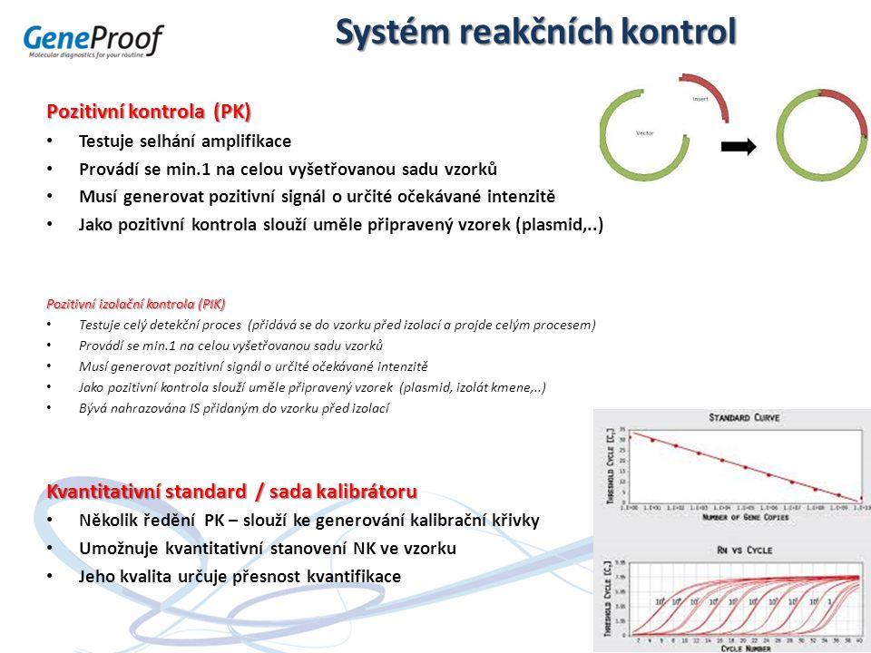 Systém reakčních kontrol Pozitivní kontrola (PK) Testuje selhání amplifikace Provádí se min.1 na celou vyšetřovanou sadu vzorků Musí generovat pozitivní signál o určité očekávané intenzitě Jako pozitivní kontrola slouží uměle připravený vzorek (plasmid,..) Pozitivní izolační kontrola (PIK) Testuje celý detekční proces (přidává se do vzorku před izolací a projde celým procesem) Provádí se min.1 na celou vyšetřovanou sadu vzorků Musí generovat pozitivní signál o určité očekávané intenzitě Jako pozitivní kontrola slouží uměle připravený vzorek (plasmid, izolát kmene,..) Bývá nahrazována IS přidaným do vzorku před izolací Kvantitativní standard / sada kalibrátoru Několik ředění PK – slouží ke generování kalibrační křivky Umožnuje kvantitativní stanovení NK ve vzorku Jeho kvalita určuje přesnost kvantifikace
