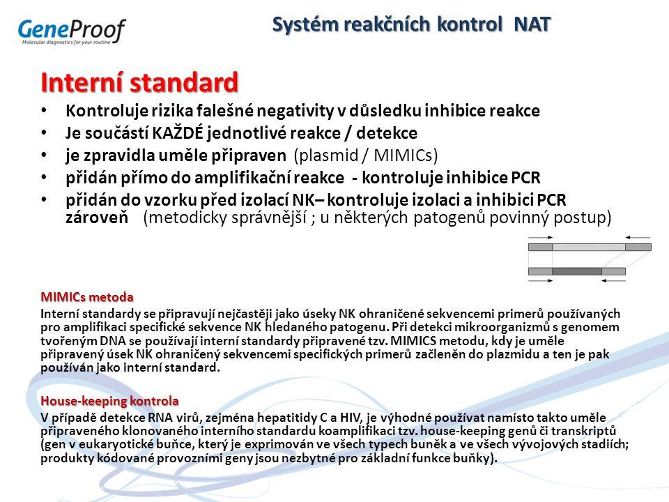 Interní standard Kontroluje rizika falešné negativity v důsledku inhibice reakce Je součástí KAŽDÉ jednotlivé reakce / detekce je zpravidla uměle přip