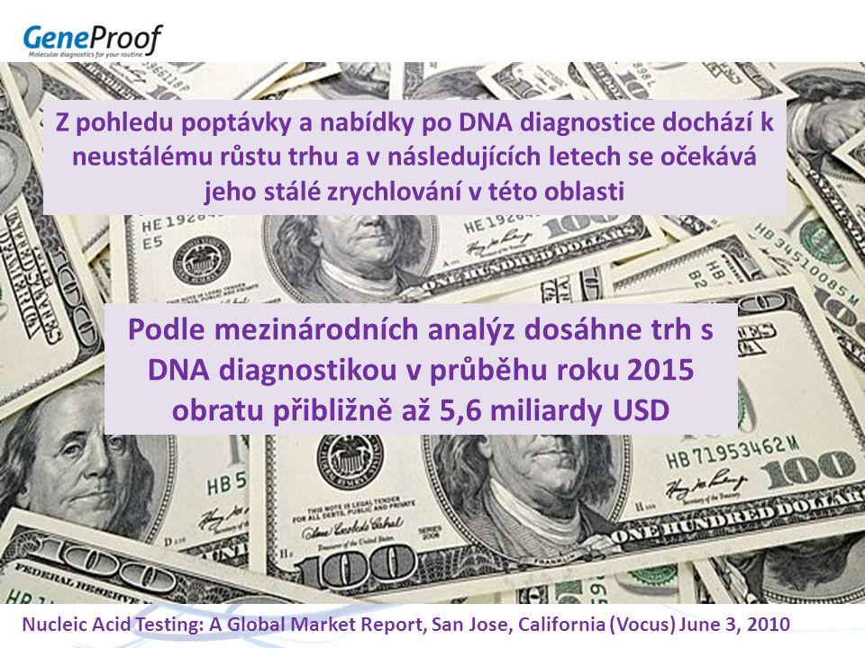 Z pohledu poptávky a nabídky po DNA diagnostice dochází k neustálému růstu trhu a v následujících letech se očekává jeho stálé zrychlování v této oblasti Podle mezinárodních analýz dosáhne trh s DNA diagnostikou v průběhu roku 2015 obratu přibližně až 5,6 miliardy USD Nucleic Acid Testing: A Global Market Report, San Jose, California (Vocus) June 3, 2010