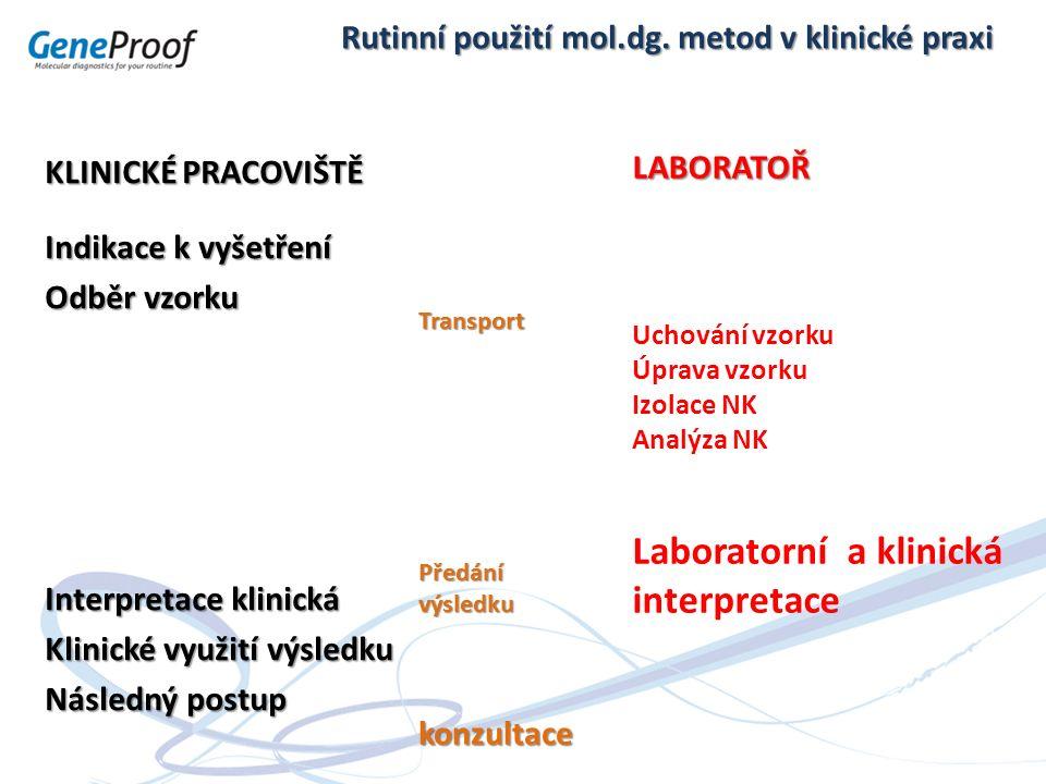 Negativní kontrola (NK) Kontroluje rizika falešné pozitivity v důsledku kontaminace PCR, master mixu, při přidávání vzorků Provádí se min.1x na vyšetřovanou sadu vzorků přidání sterilní vody (zaručeně bez přítomnosti NK) do amplifikační reakce namísto vzorku Musí být negativní Izolační negativní kontrola (INK) Kontroluje rizika falešné pozitivity v důsledku kontaminace procesu izolace NK do procesu izolace NK je namísto vzorku vložena sterilní voda Musí být negativní Na rozdíl od negativní kontroly indikuje nejen přítomnost kontaminace v samotné amplifikační reakci, ale také případnou kontaminaci při izolaci NK.