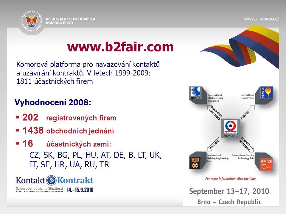 Komorová platforma pro navazování kontaktů a uzavírání kontraktů. V letech 1999-2009: 1811 účastnických firem  202 registrovaných firem  1438 obchod