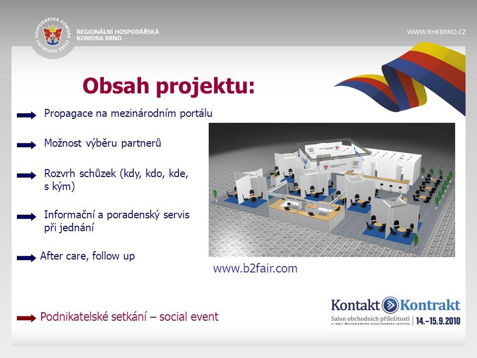 Obsah projektu: Propagace na mezinárodním portálu Možnost výběru partnerů Rozvrh schůzek (kdy, kdo, kde, s kým) Informační a poradenský servis při jed