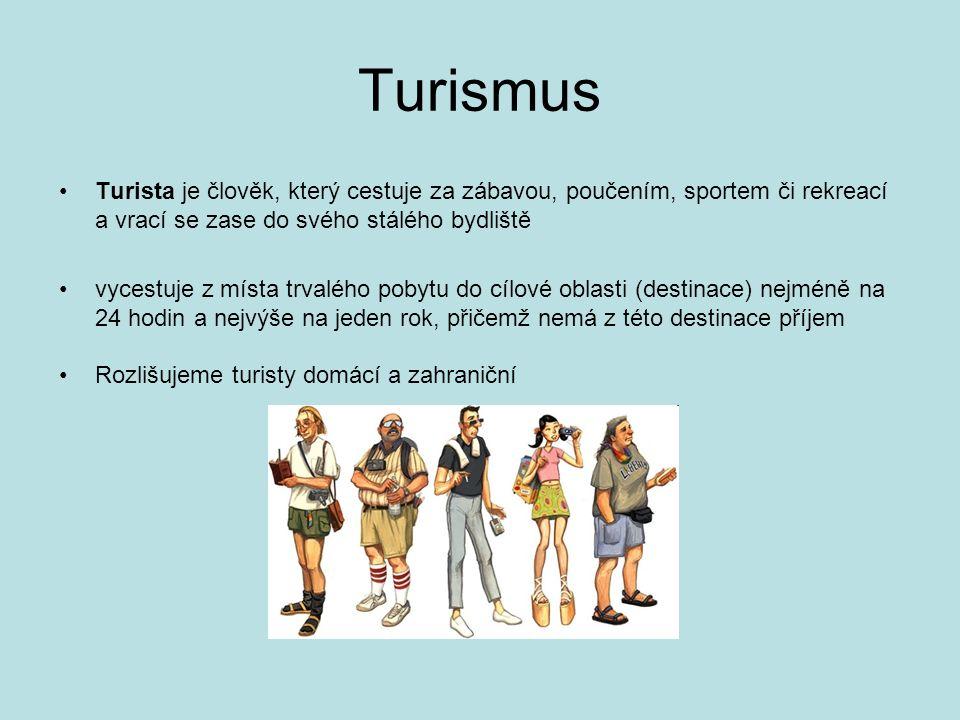 Turismus Turista je člověk, který cestuje za zábavou, poučením, sportem či rekreací a vrací se zase do svého stálého bydliště vycestuje z místa trvalého pobytu do cílové oblasti (destinace) nejméně na 24 hodin a nejvýše na jeden rok, přičemž nemá z této destinace příjem Rozlišujeme turisty domácí a zahraniční