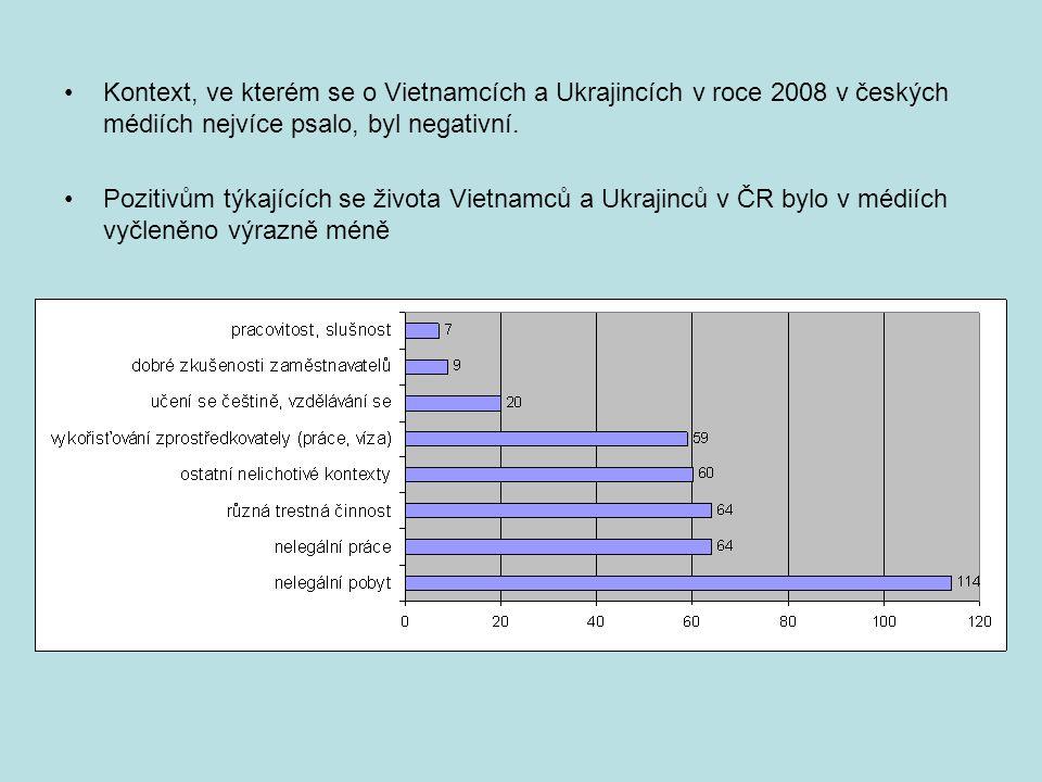 Kontext, ve kterém se o Vietnamcích a Ukrajincích v roce 2008 v českých médiích nejvíce psalo, byl negativní. Pozitivům týkajících se života Vietnamců