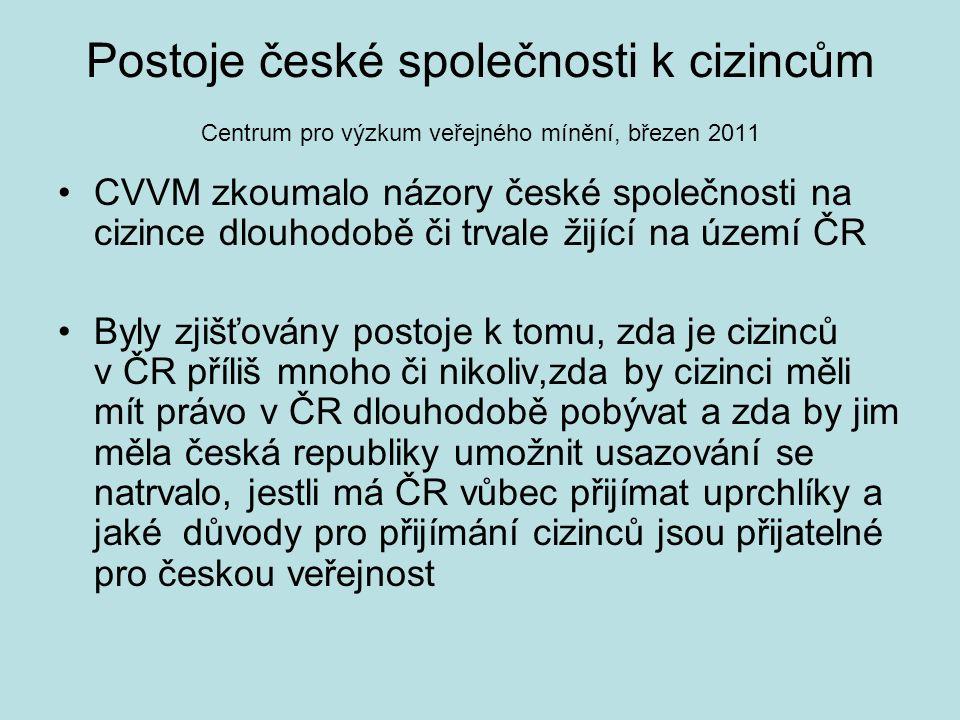 Postoje české společnosti k cizincům Centrum pro výzkum veřejného mínění, březen 2011 CVVM zkoumalo názory české společnosti na cizince dlouhodobě či