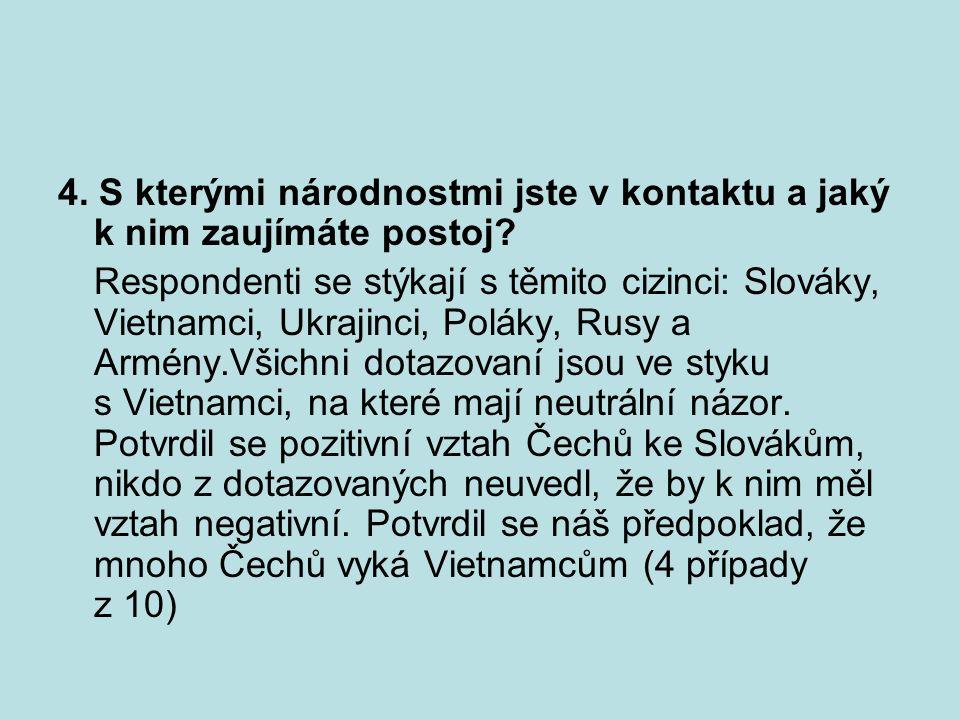 4. S kterými národnostmi jste v kontaktu a jaký k nim zaujímáte postoj? Respondenti se stýkají s těmito cizinci: Slováky, Vietnamci, Ukrajinci, Poláky