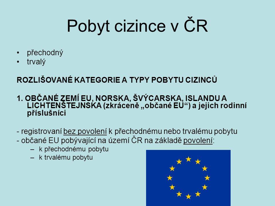 Pobyt cizince v ČR přechodný trvalý ROZLIŠOVANÉ KATEGORIE A TYPY POBYTU CIZINCŮ 1. OBČANÉ ZEMÍ EU, NORSKA, ŠVÝCARSKA, ISLANDU A LICHTENŠTEJNSKA (zkrác