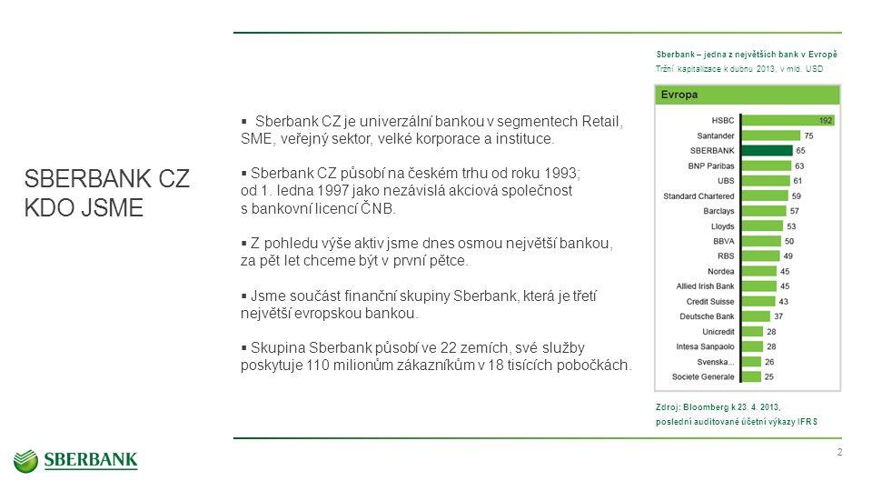 SBERBANK CZ KDO JSME 2 Sberbank – jedna z největších bank v Evropě Tržní kapitalizace k dubnu 2013, v mld.