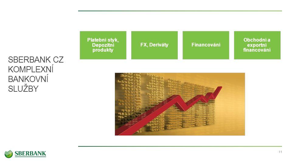 SBERBANK CZ KOMPLEXNÍ BANKOVNÍ SLUŽBY 11 Platební styk, Depozitní produkty FX, DerivátyFinancování Obchodní a exportní financování
