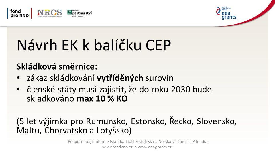 Návrh EK k balíčku CEP Směrnice o obalech: Plastové obaly pro 2030 stanoveny později Výpočet pro započtení opakovaně použitých obalů Podpořeno grantem z Islandu, Lichtenštejnska a Norska v rámci EHP fondů.