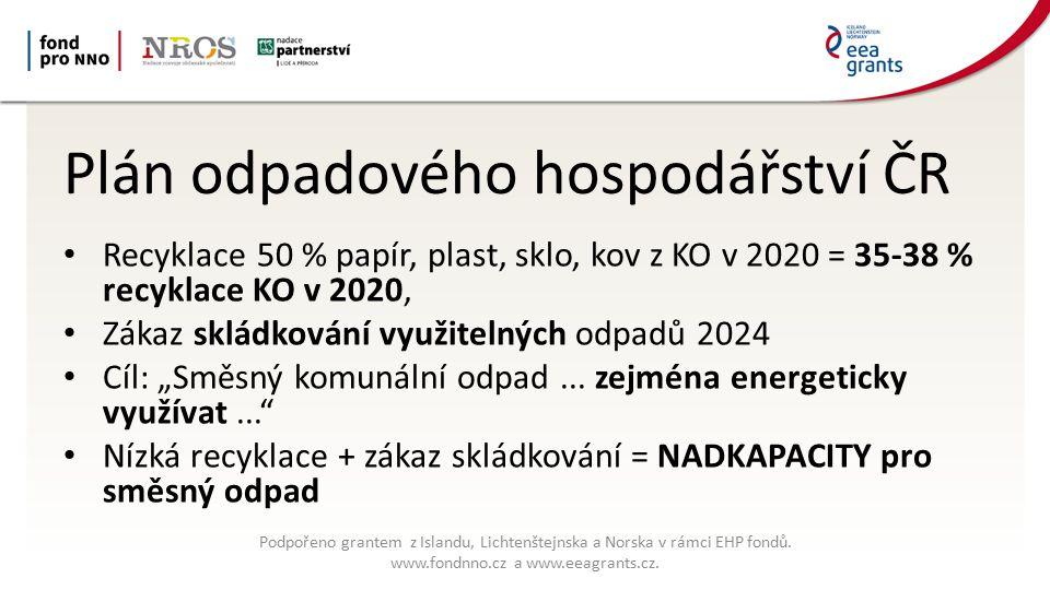 POH krajů Moravskoslezký: Recyklace 49 % KO (67 % čtyř druhů).