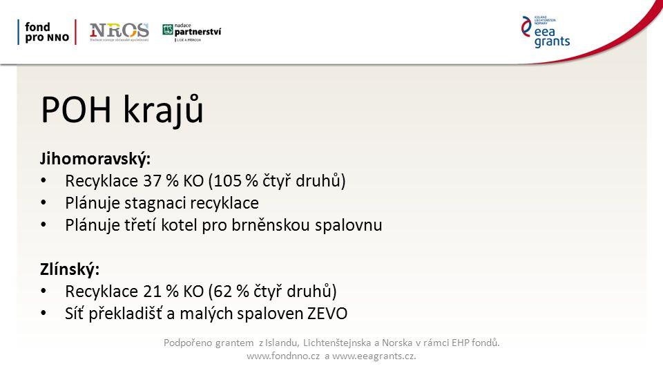POH krajů Vysočina: Recyklace 39 % KO (47 % čtyř druhů) Plánuje min zvýšení recyklace (o 6 tis tun) Síť překladišť a odvoz odpadů do spalovny Praha: Recyklace 14 % KO (41 % čtyř druhů) Plánuje rozšíření malešické spalovny o 1-2 kotle Podpořeno grantem z Islandu, Lichtenštejnska a Norska v rámci EHP fondů.