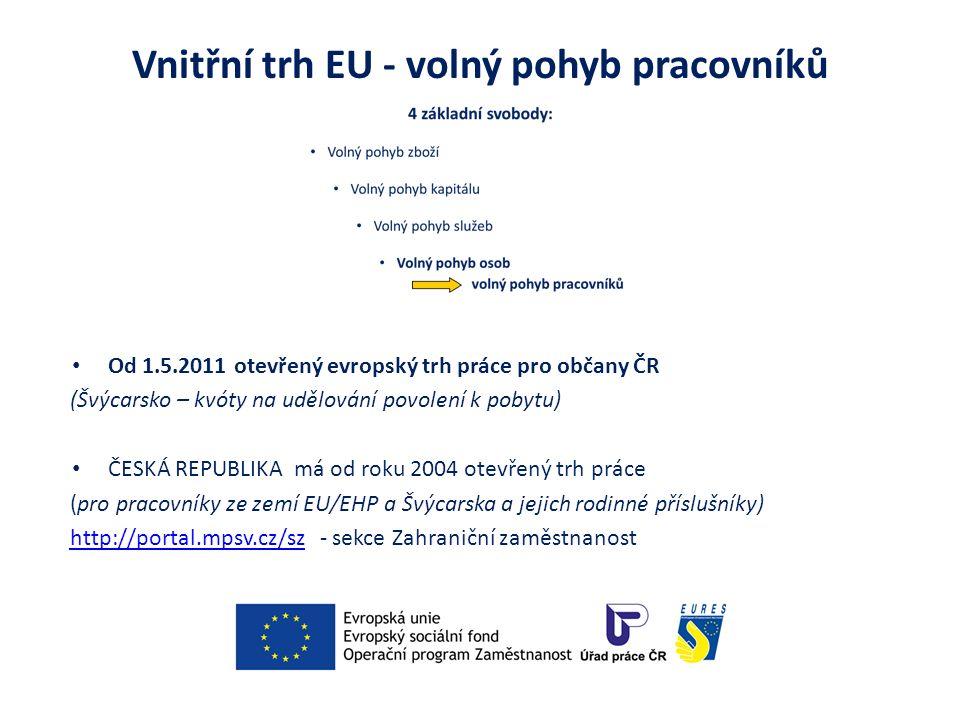 Vnitřní trh EU - volný pohyb pracovníků Od 1.5.2011 otevřený evropský trh práce pro občany ČR (Švýcarsko – kvóty na udělování povolení k pobytu) ČESKÁ