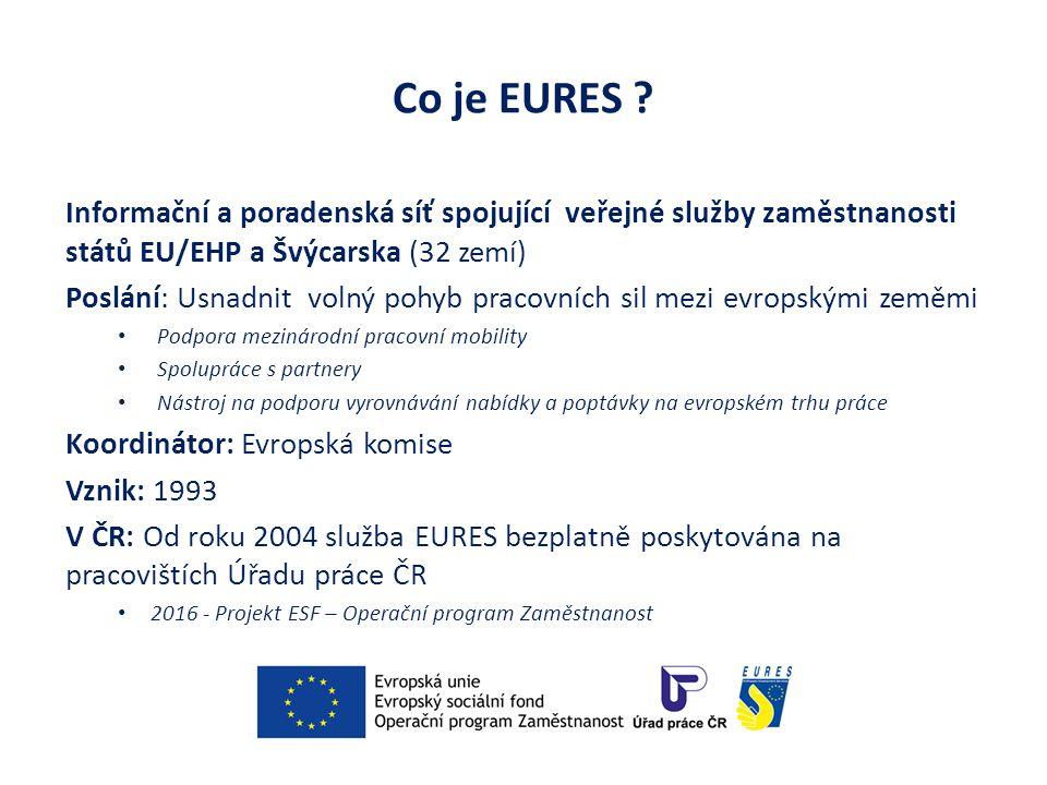 Koordinace systémů sociálního zabezpečení Nařízení EP a Rady (ES) č.