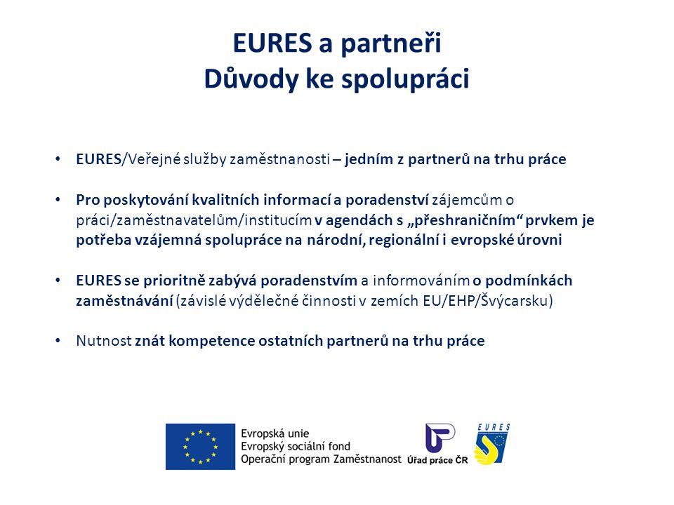 """EURES a partneři Důvody ke spolupráci EURES/Veřejné služby zaměstnanosti – jedním z partnerů na trhu práce Pro poskytování kvalitních informací a poradenství zájemcům o práci/zaměstnavatelům/institucím v agendách s """"přeshraničním prvkem je potřeba vzájemná spolupráce na národní, regionální i evropské úrovni EURES se prioritně zabývá poradenstvím a informováním o podmínkách zaměstnávání (závislé výdělečné činnosti v zemích EU/EHP/Švýcarsku) Nutnost znát kompetence ostatních partnerů na trhu práce"""