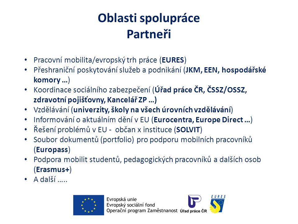 Oblasti spolupráce Partneři Pracovní mobilita/evropský trh práce (EURES) Přeshraniční poskytování služeb a podnikání (JKM, EEN, hospodářské komory …)