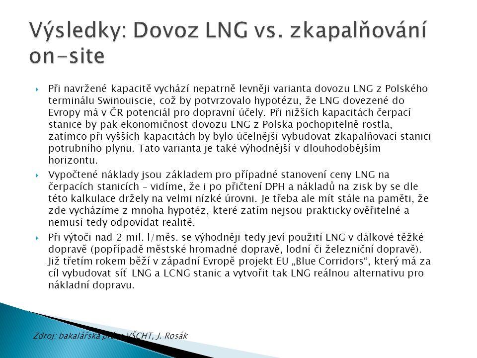  Při navržené kapacitě vychází nepatrně levněji varianta dovozu LNG z Polského terminálu Swinouiscie, což by potvrzovalo hypotézu, že LNG dovezené do Evropy má v ČR potenciál pro dopravní účely.