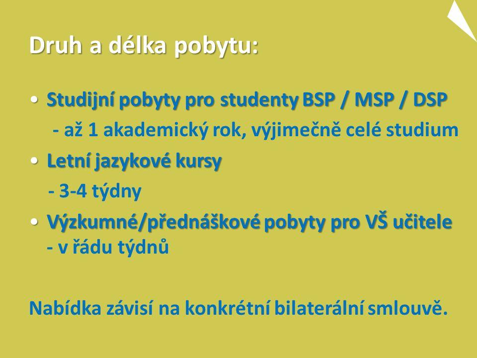 Druh a délka pobytu: Studijní pobyty pro studenty BSP / MSP / DSPStudijní pobyty pro studenty BSP / MSP / DSP - až 1 akademický rok, výjimečně celé studium Letní jazykové kursyLetní jazykové kursy - 3-4 týdny Výzkumné/přednáškové pobyty pro VŠ učiteleVýzkumné/přednáškové pobyty pro VŠ učitele - v řádu týdnů Nabídka závisí na konkrétní bilaterální smlouvě.