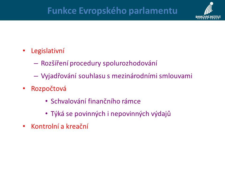 Funkce Evropského parlamentu Legislativní – Rozšíření procedury spolurozhodování – Vyjadřování souhlasu s mezinárodními smlouvami Rozpočtová Schvalování finančního rámce Týká se povinných i nepovinných výdajů Kontrolní a kreační