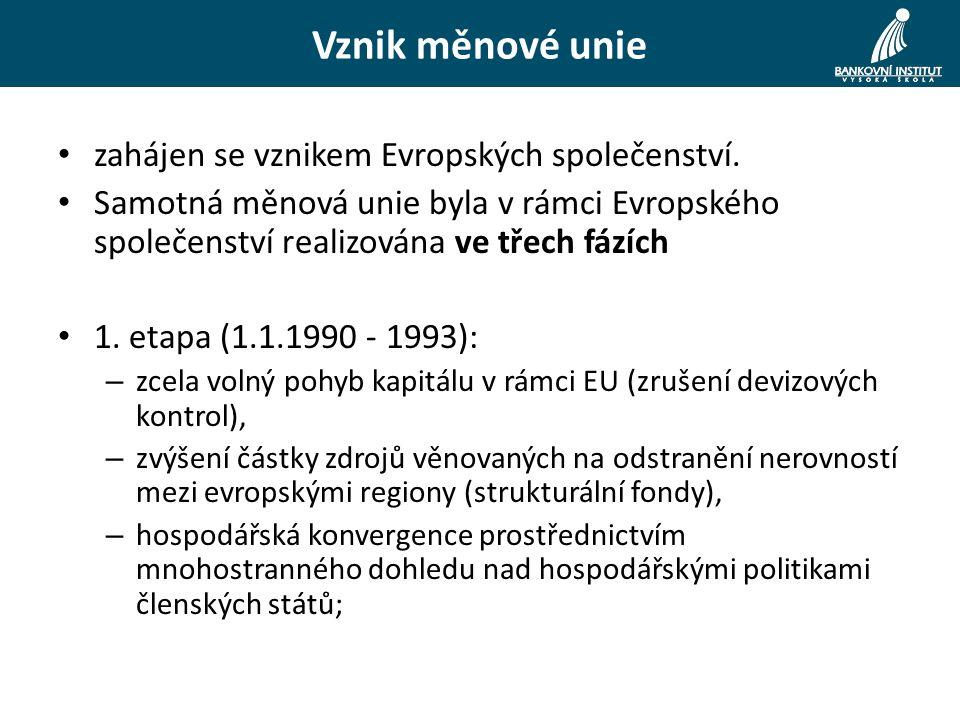 zahájen se vznikem Evropských společenství.