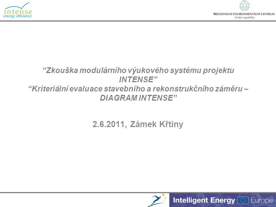 """""""Zkouška modulárního výukového systému projektu INTENSE"""" """"Kriteriální evaluace stavebního a rekonstrukčního záměru – DIAGRAM INTENSE"""" 2.6.2011, Zámek"""