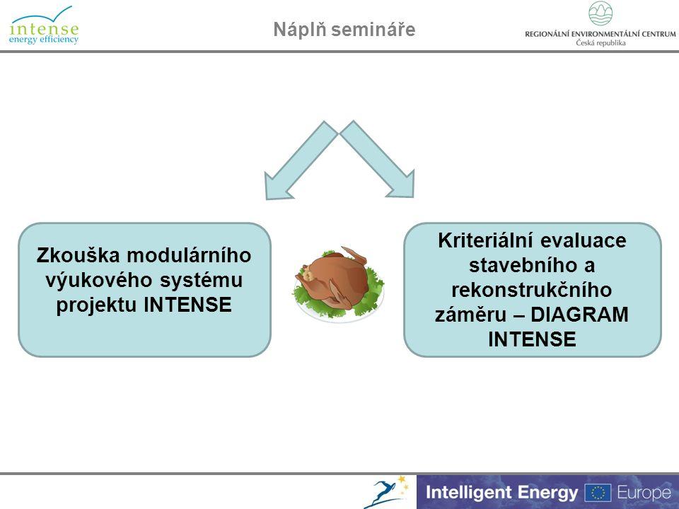 Náplň semináře Zkouška modulárního výukového systému projektu INTENSE Kriteriální evaluace stavebního a rekonstrukčního záměru – DIAGRAM INTENSE
