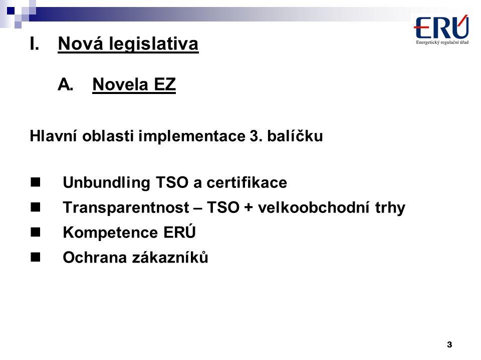 3 I.Nová legislativa A. Novela EZ Hlavní oblasti implementace 3.